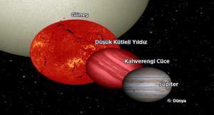 kahverengi-cuceler-otegezegenlerin-sirlarini-aciga-cikariyor-1-bizsiziz