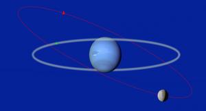 triton_orbit__neptune-bizsiziz