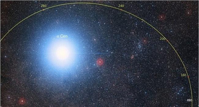 Dünyaya en yakın yıldız Proxima Centauridir 46