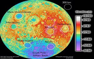 It seems that in 5 years there will be a conflict for the moon due to the limited resources.