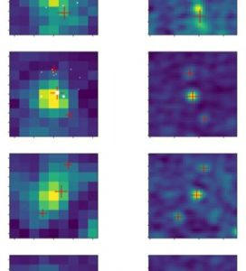 Yıldızların Üretebileceğinden On Kat Daha Fazla Hiper-Parlak Galaksi Gözlemlendi