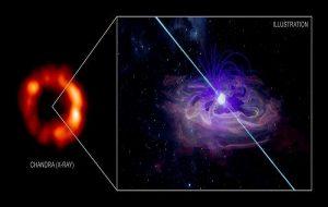 Reclusive neutron star