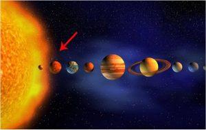 Güneş Sistemi Hakkında