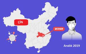 Yeni Çalışma Koronavirüsün Wuhan'da ve Aralık 2019'da Ortaya Çıkmadığını Gösteriyor