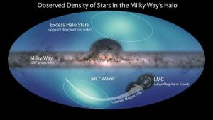 Astronomers release new all-sky