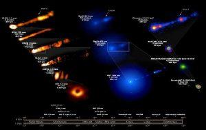 Telescopes unite in unprecedented