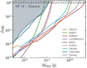 New possibilities for detecting Hawking radiation