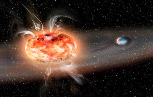 Kırmızı Cüceler Gezegenler