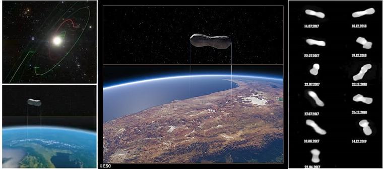 Mars ve Jüpiter Arasında Kemik Biçimli Bir Asteroidin En İyi Görüntüleri Yakalandı