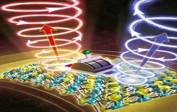 Researchers Add a Twist of Light For Optical Quantum Computing Approach